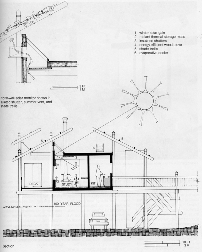 Abramson_House_section_web